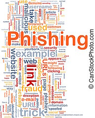 phishing, wordcloud, concetto, fondo
