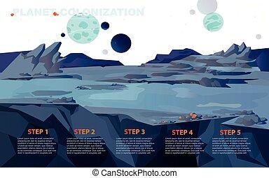 pianeta, colonizzazione, paesaggio, vettore, spazio