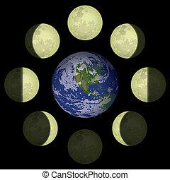 pianeta, fasi, terra, luna