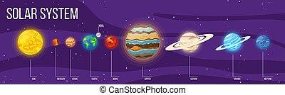 pianeti, cartone animato, stelle, solare, space., vettore, planets., colorito, design., illustrazione, qualsiasi, set, sistema, sole, luna, universo, terra