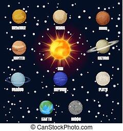 pianeti, icone, astronomico, spazio, sistema, pictograms, sun., solare, set.