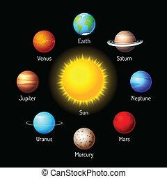pianeti, icone