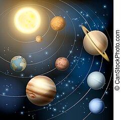 pianeti, nostro, sistema solare