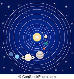 pianeti, sistema solare, sole