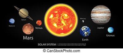 pianeti, sistema, vettore, solare, nostro, illustrazione