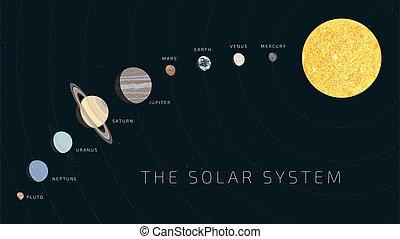 pianeti, solare, nove, sistema