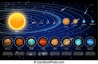 pianeti, vettore, sistema, realistico, set, solare, illustrazione