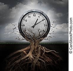 pianificazione, tempo