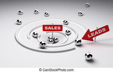 piombi, convertire, vendite