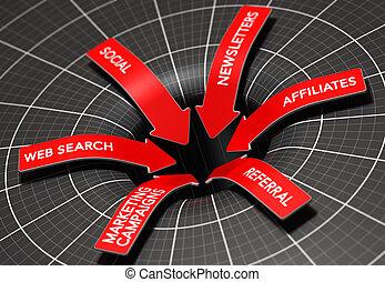piombi, marketing, convertito, sales., canali