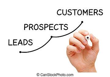 piombi, prospettive, concetto, clienti, affari