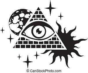 piramide, occhio