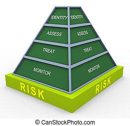 piramide, rischio, 3d