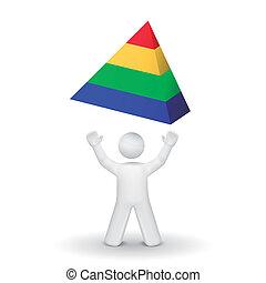 piramide, su, dall'aspetto, persona, modello, 3d