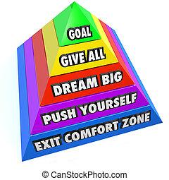 piramide, zona, conforto, te stesso, uscita, spinta, passi, sogno, cambiamento