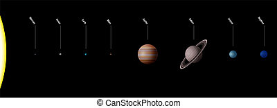 planetario, pianeti, sistema solare