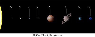 planetario, pianeti, solare, francese, sistema