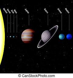 planetario, scala, tedesco, sistema, vero, formato