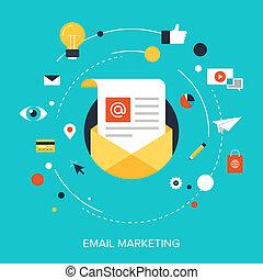 posta elettronica, marketing.
