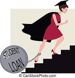 prestito, studente, carico
