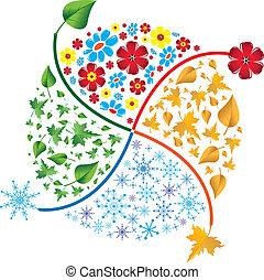 primavera, winter., autunno, seasons., estate, quattro