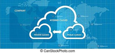privato, rete, intersezione, ditta, infrastruttura, combinazione, ibrido, pubblico, entro, diagramma