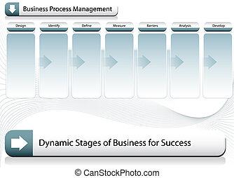 processo, amministrazione, affari