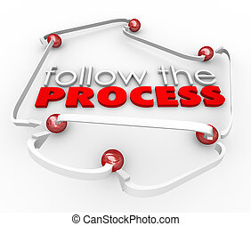 processo, collegato, parole, seguire, passi, procedura, istruzioni