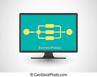 processo, concetto, affari