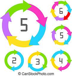 processo, diagramma, ciclo