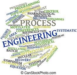 processo, ingegneria