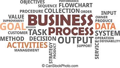 processo, parola, -, nuvola, affari