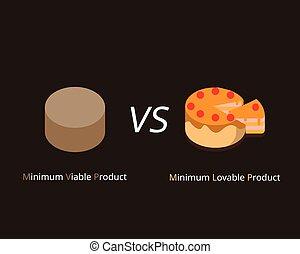 prodotto, minimo, viable, amabile, (mlp), vs, vettore