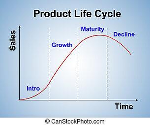 prodotto, vita, grafico, concept), (marketing, ciclo