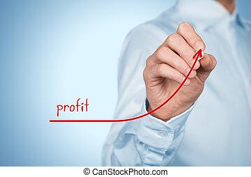 profitto