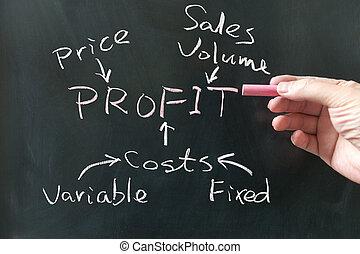 profitto, concetto, affari