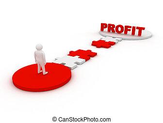 profitto, concetto