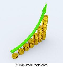 profitto, esposizione, monete, guadagno
