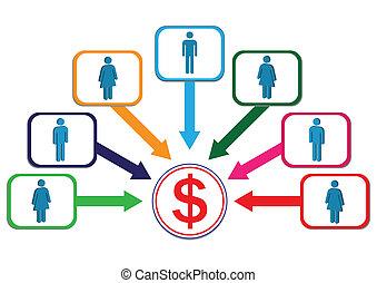 profitto, impiegato, contribuire, vettore, illustrazione