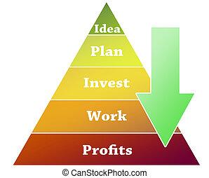 profitto, piramide, illustrazione affari