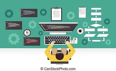 programmatore, concept., meccanismo, lavorativo, development., programmazione, computer., software