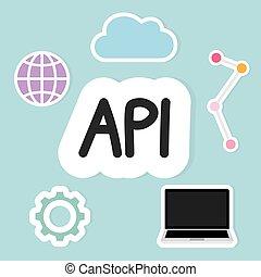 programmazione, vettore, interface), (application, icone, illustrazione, concetto, relativo, api, -