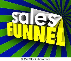 prospettive, piombo, clienti, vendite, qualificato, cura, imbuto