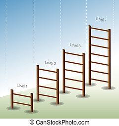 quattro, fase, scala, grafico
