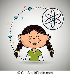 ragazza, atomo, cartone animato, icona
