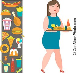 ragazza, sovrappeso, junk-food.
