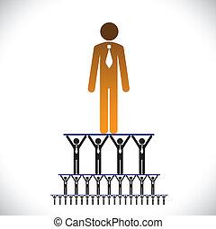 rappresentare, structure-, concetto, gerarchia, anche, questo, graphic., esecutivo, lavoratore, illustrazione, ecc, vettore, livelli, lattina, amministrazione, corporativo, ditta, organizzazione