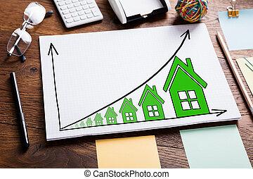 reale, diagramma, crescita, prezzi, proprietà