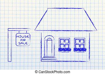 reale, divertente, mercato, proprietà, casa, vendita