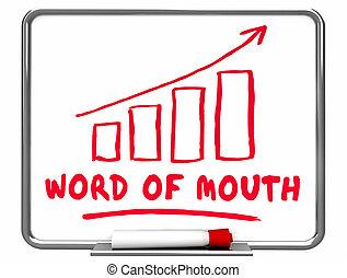 referrals, parola, vendite, illustrazione, aumento, bocca, ronzio, 3d